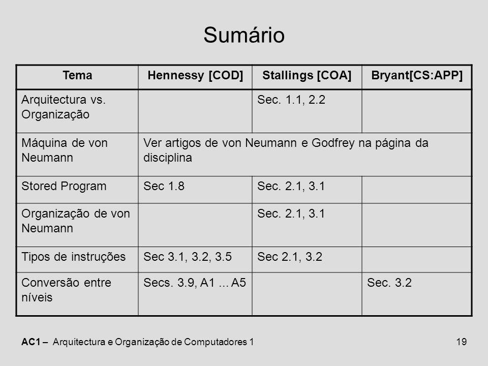 Sumário Tema Hennessy [COD] Stallings [COA] Bryant[CS:APP]